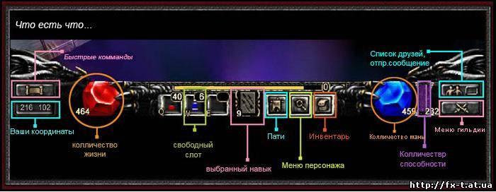Основы управления игрой 94206721